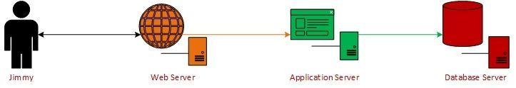 webappdiagram.png.jpg