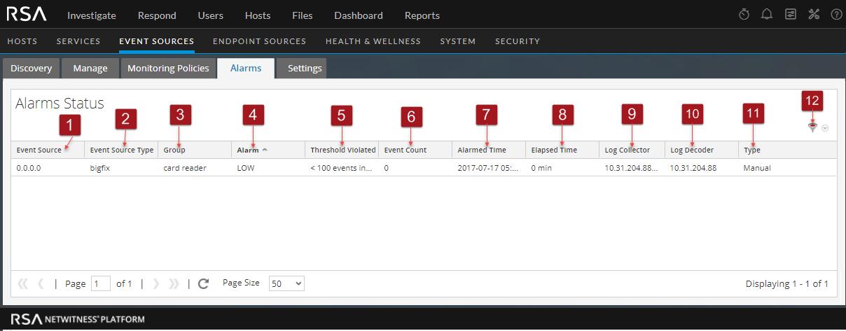 Example of Alarms status screen.