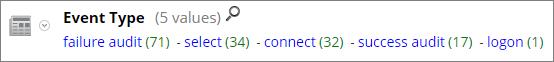 Meta key in order descending by total