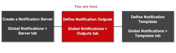 Output tab workflow