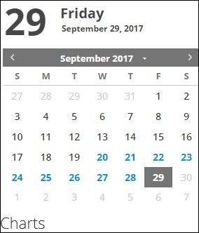 view a chart calendar panel
