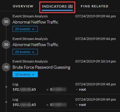 Indicators panel