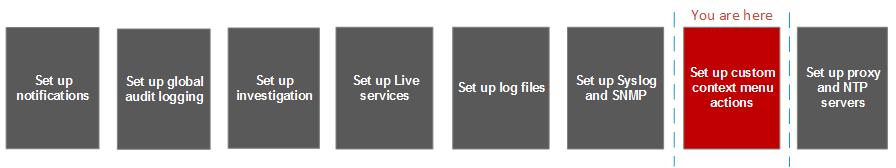 context menu Workflow