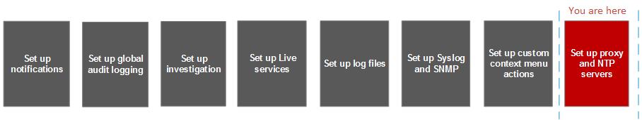 NTP settings workflow