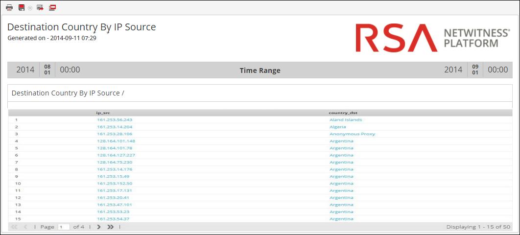 Result set of IP Source and Destination Event Categories