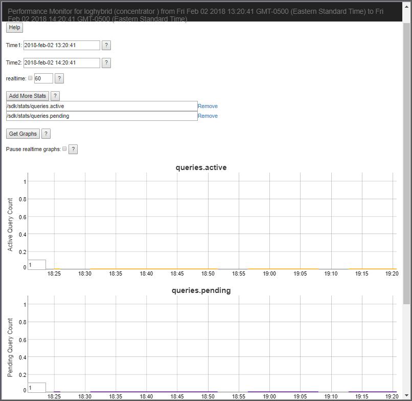 netwitness_statsgraphs.png
