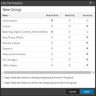 List Group Permission Dialog