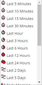 Time Range Selection List