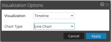 Visualization Options dialog