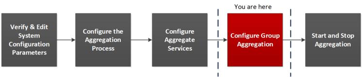 netwitness_step4-110_brokerconcentrator_configworkflow_748x160.png