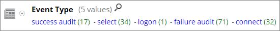 Meta key in order descending alphabetically