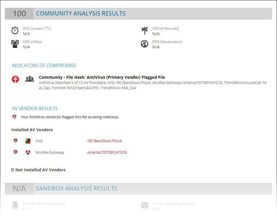 Configure Installed Antivirus Vendors